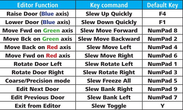 EZdok 2 6 0 26 and Slew Commands - SimForums com Discussion